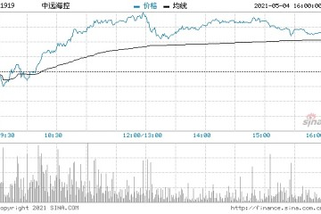 交银国际中远海控升至买入评级目标价17港元