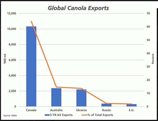 国內油脂市场再度走到十字路口