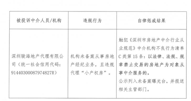 违规代理小产权房深圳骏海地产代理有限公司被自律惩戒