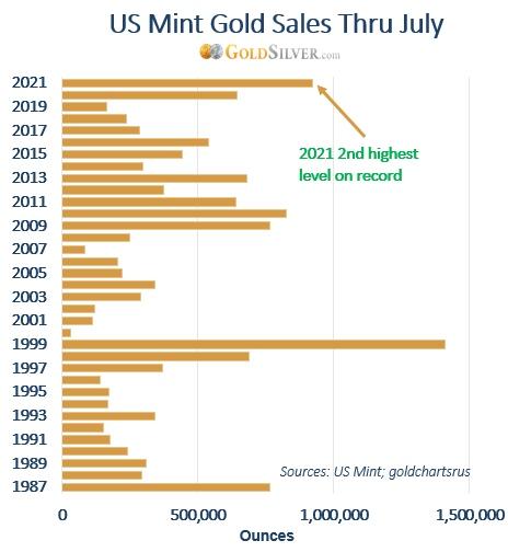 CPI美联储哪一个决定黄金最终走势